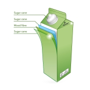 Tetra Pak launches first plant-based bioplastic packaging